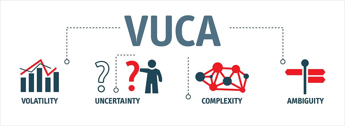 VUCA(ブーカ)とは
